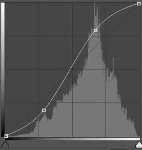curve contrasto