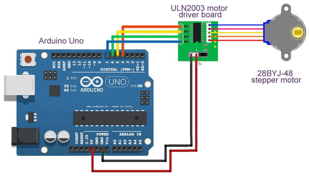 Schema di assemblaggio del focheggiatore elettronico con Arduino